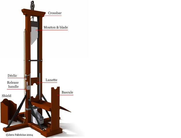 diagram of a guillotine